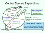 central service expenditure data continued
