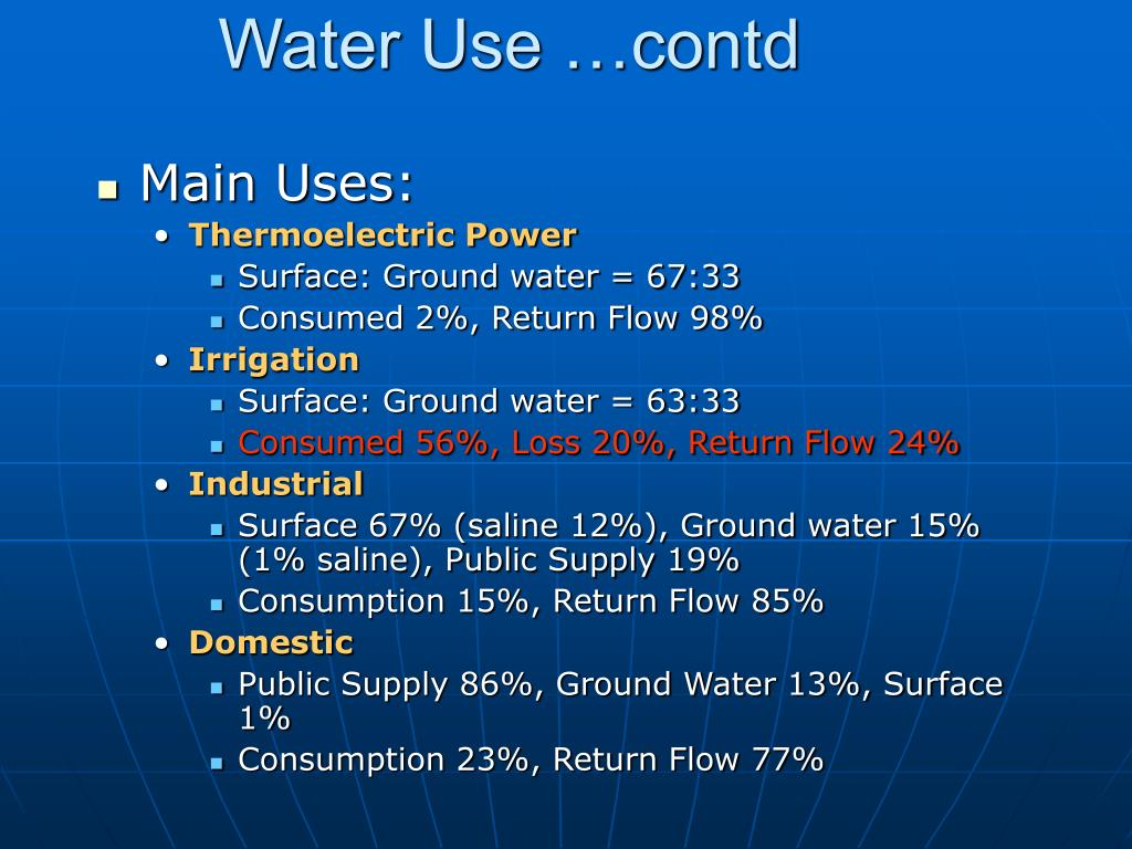 Water Use …contd