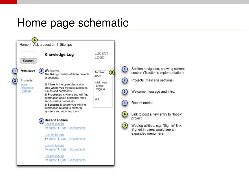 Home page schematic