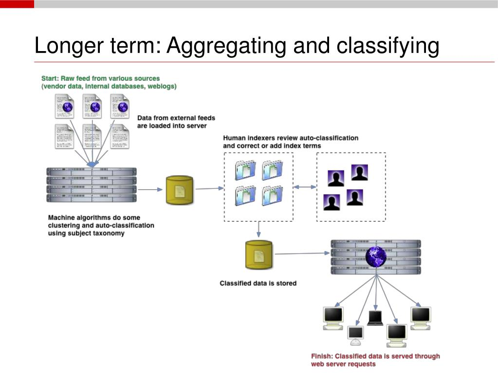 Longer term: Aggregating and classifying