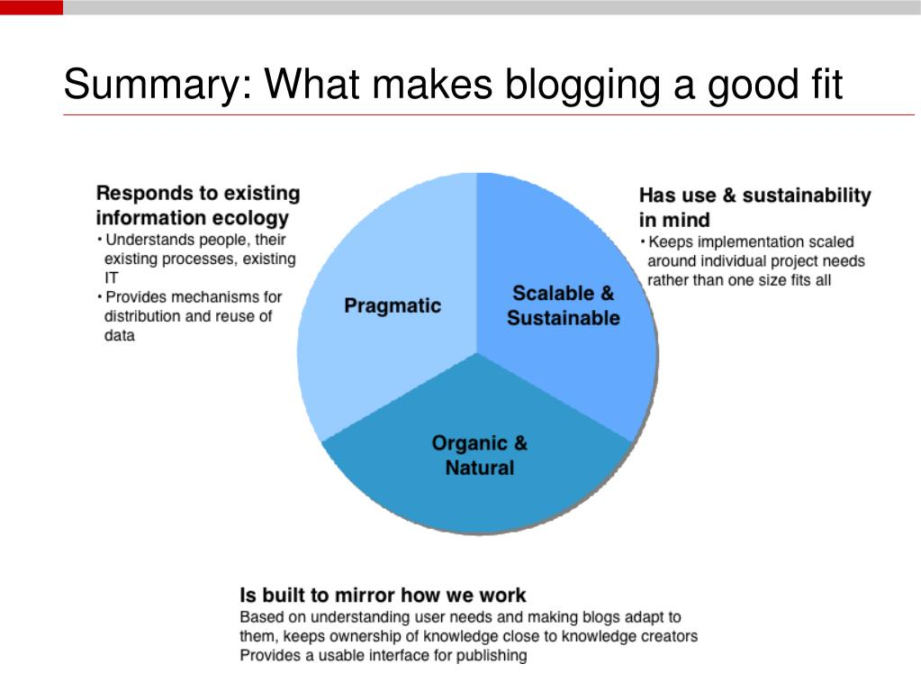 Summary: What makes blogging a good fit