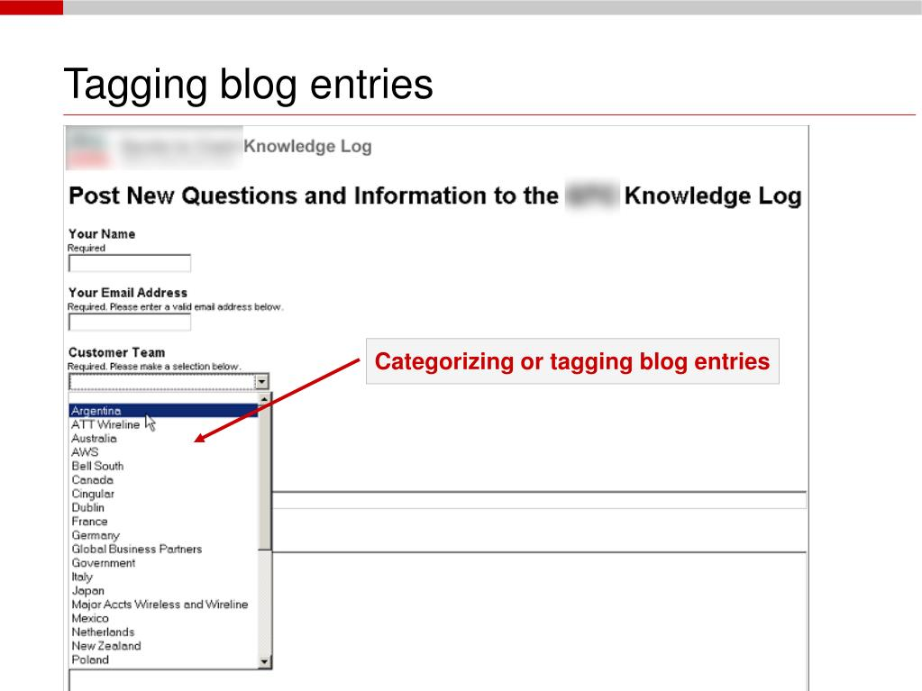 Tagging blog entries