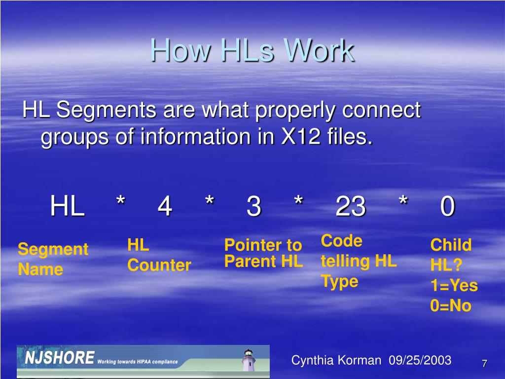 How HLs Work