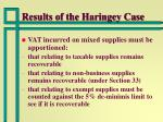 results of the haringey case