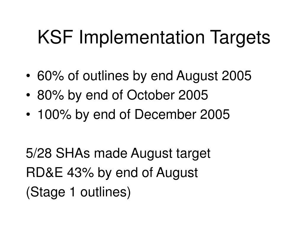 KSF Implementation Targets