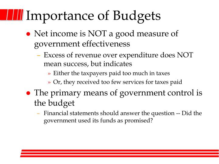 Importance of budgets
