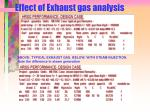 effect of exhaust gas analysis
