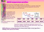 hrsg temperature profiles