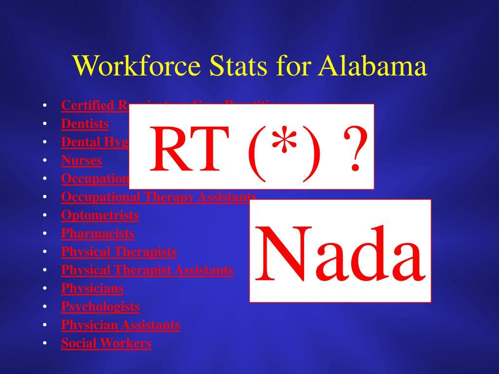 Workforce Stats for Alabama