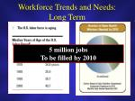 workforce trends and needs long term