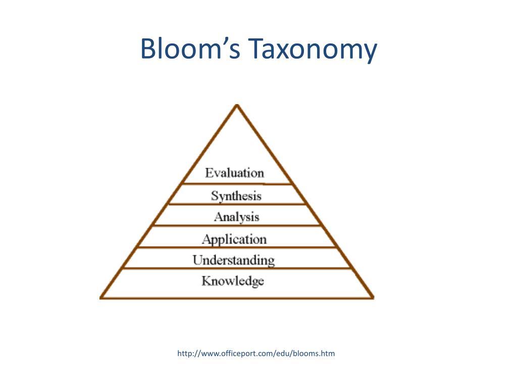 bloom s taxonomy l.