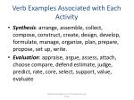 verb examples associated with each activity4