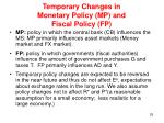 temporary changes in monetary policy mp and fiscal policy fp