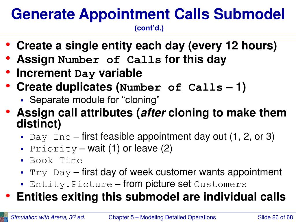 Generate Appointment Calls Submodel