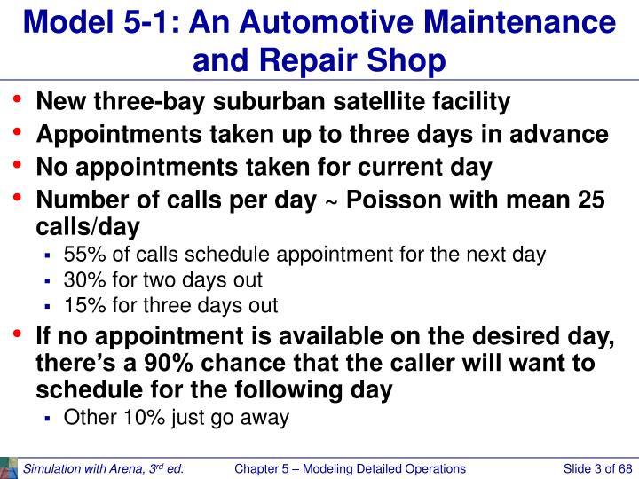 Model 5 1 an automotive maintenance and repair shop