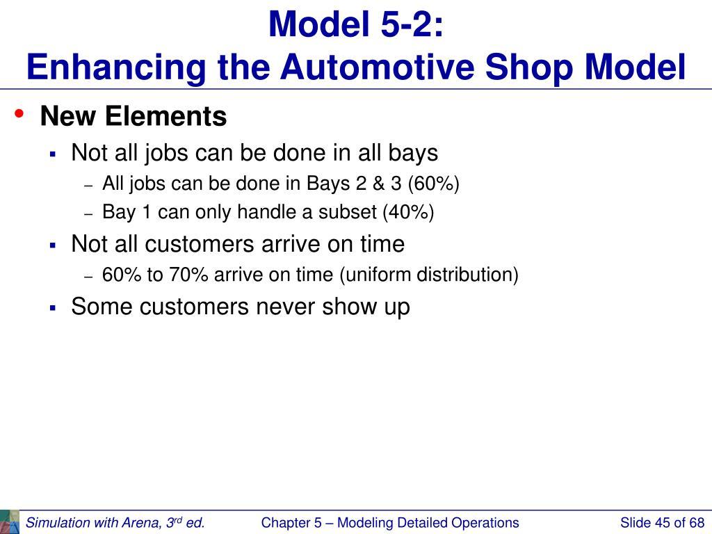 Model 5-2: