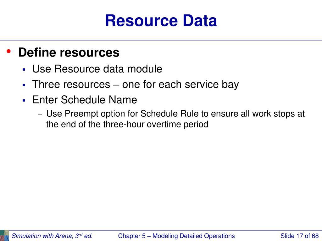 Resource Data