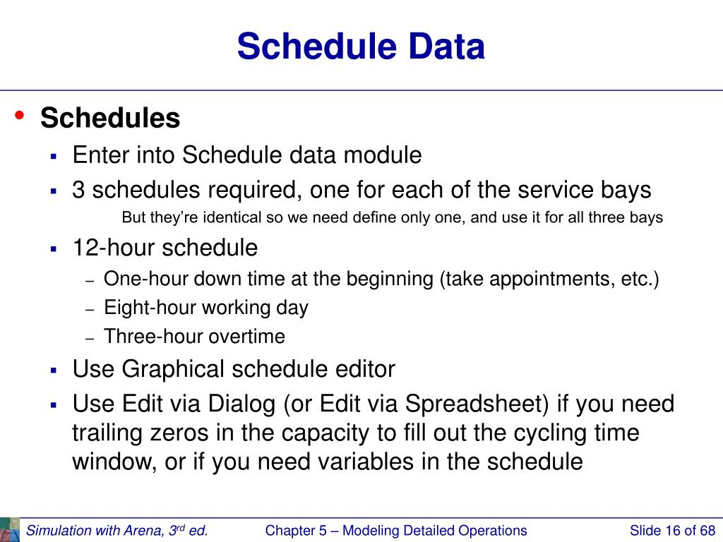 Schedule Data