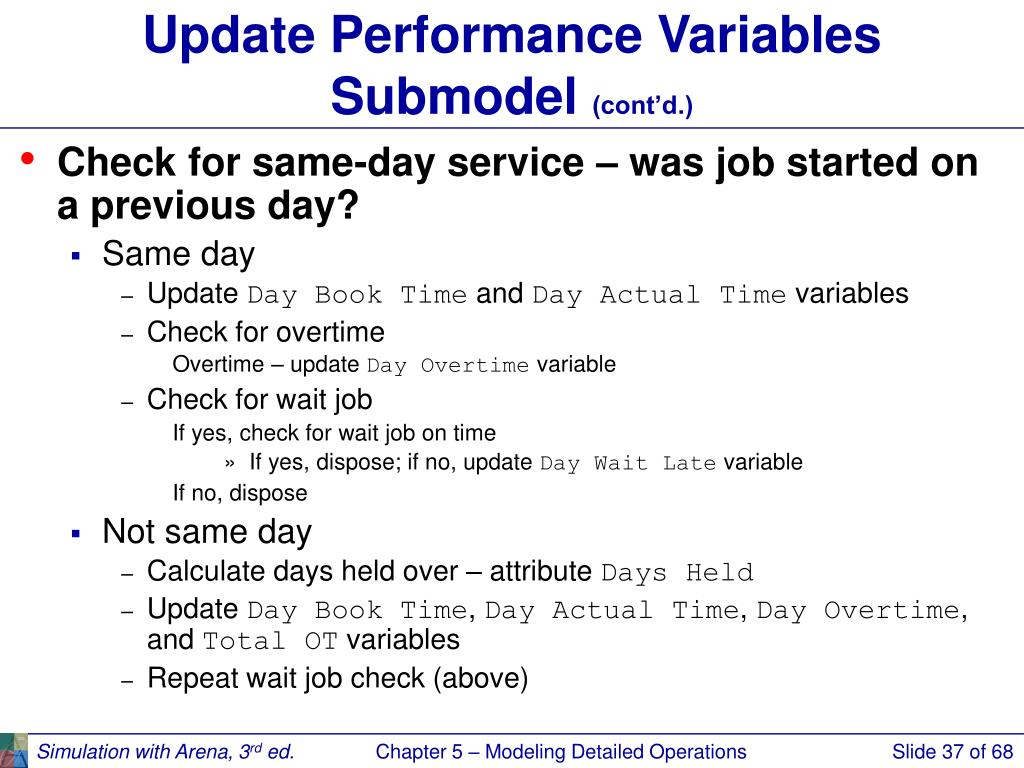 Update Performance Variables