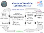 conceptual model for optimizing success