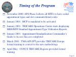 timing of the program