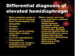 differential diagnosis of elevated hemidiaphragm