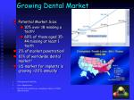 growing dental market