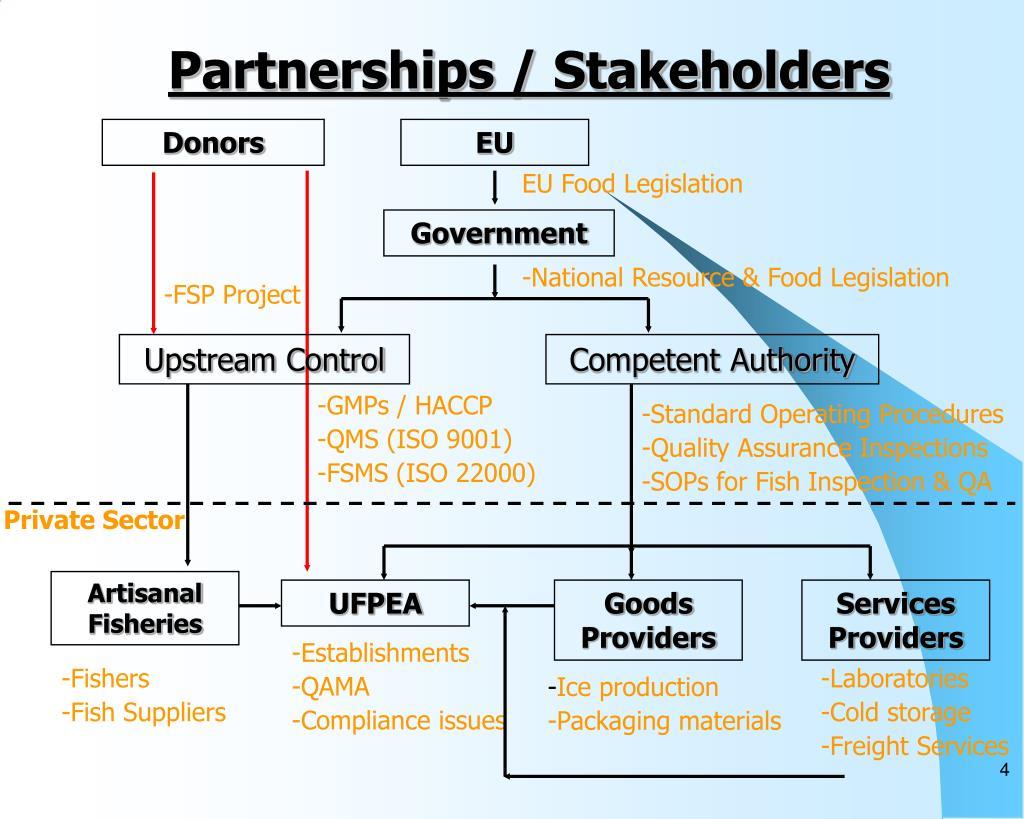 Partnerships / Stakeholders