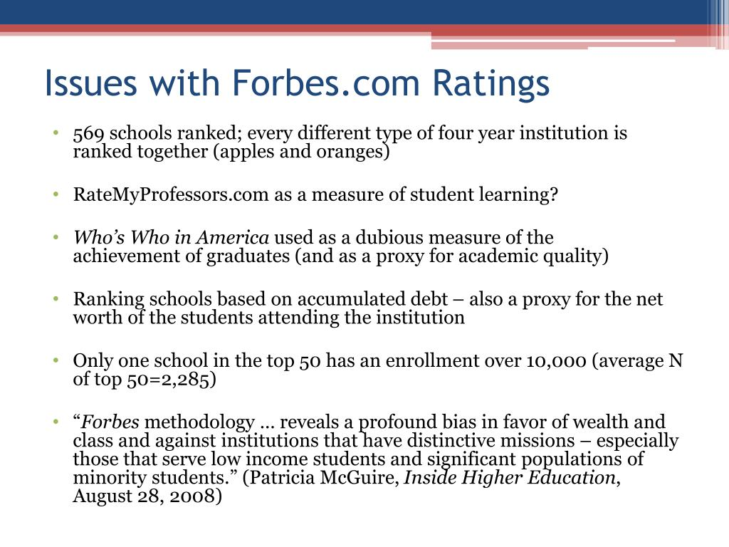 Issues with Forbes.com Ratings
