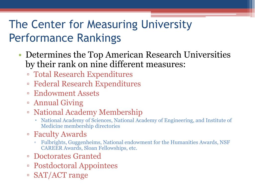 The Center for Measuring University Performance Rankings