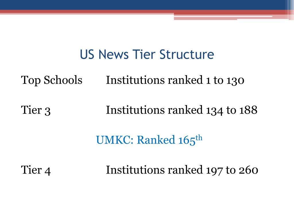 US News Tier Structure