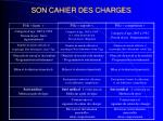 son cahier des charges