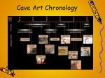 cave art chronology