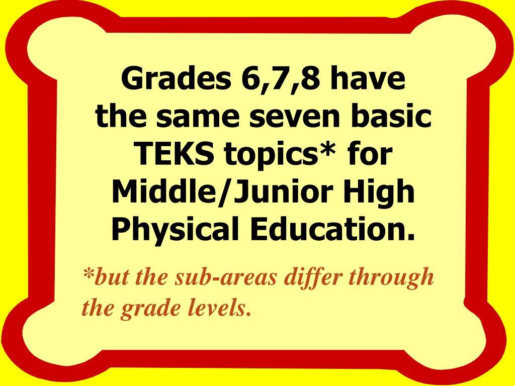 Grades 6,7,8 have