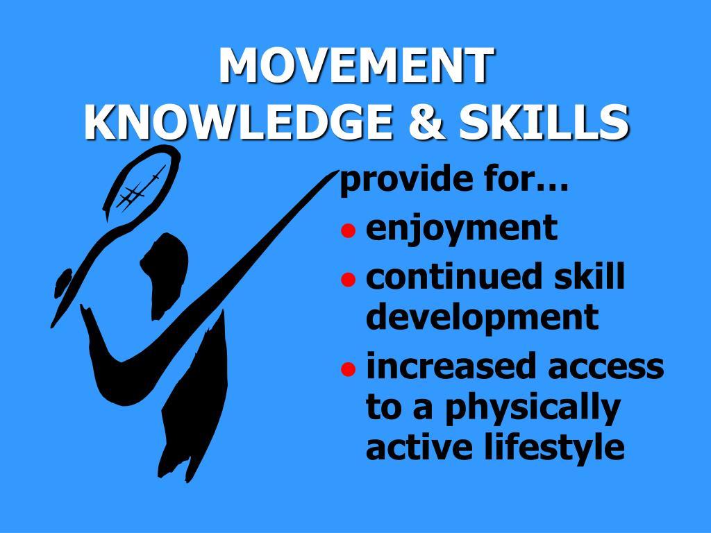 MOVEMENT KNOWLEDGE & SKILLS
