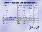 2009 10 uptake and performance