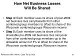 how net business losses will be shared97
