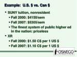 example u s vs can