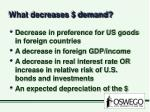 what decreases demand