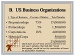 b us business organizations