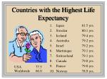 countries with the highest life expectancy