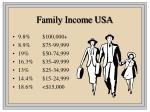 family income usa