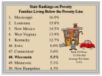 state rankings on poverty families living below the poverty line