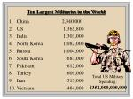 ten largest militaries in the world