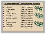 top 10 international corporations by revenues