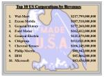 top 10 us corporations by revenues