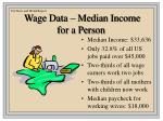 wage data median income for a person