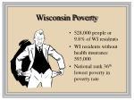 wisconsin poverty