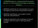 aermod appears to appreciably over predict majority of concentrations throughout modeling domain1