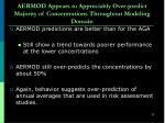 aermod appears to appreciably over predict majority of concentrations throughout modeling domain2